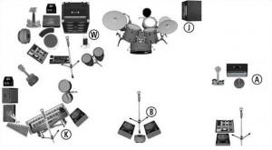 stage-plot